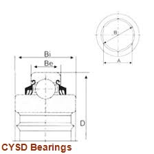 20 mm x 42 mm x 15 mm  20 mm x 42 mm x 15 mm  CYSD 32004 tapered roller bearings